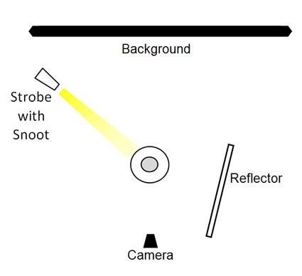 setting-up-a-smoke-photography-studio